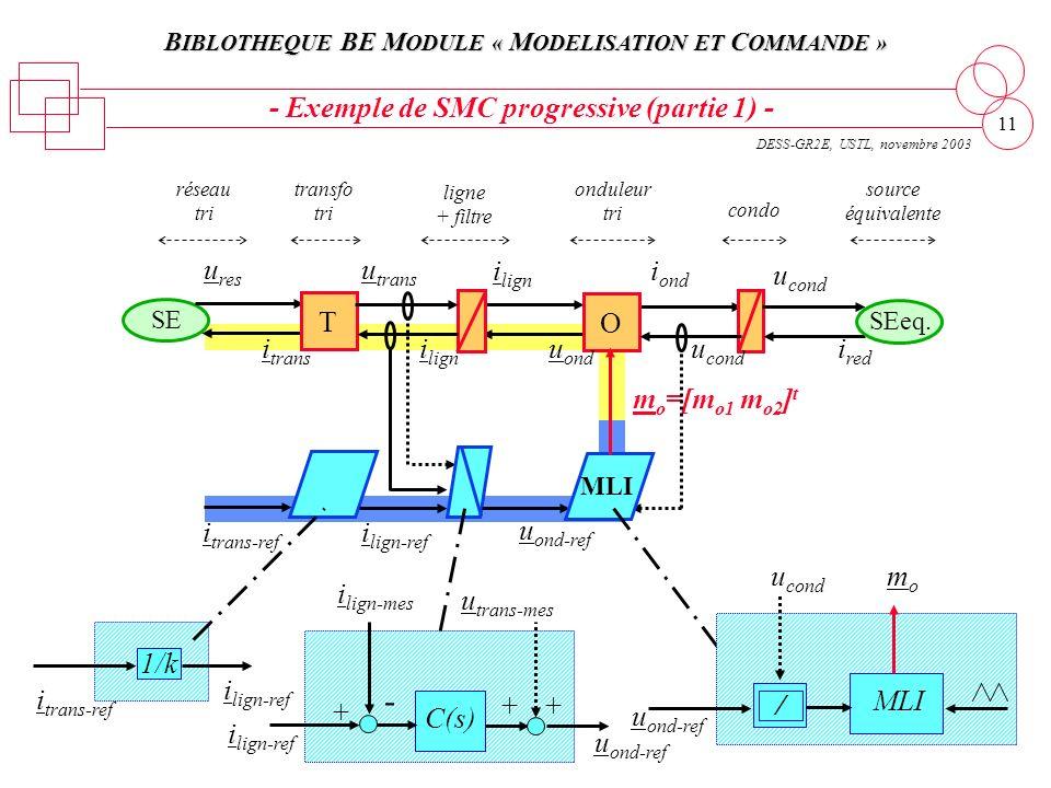 - Exemple de SMC progressive (partie 1) -