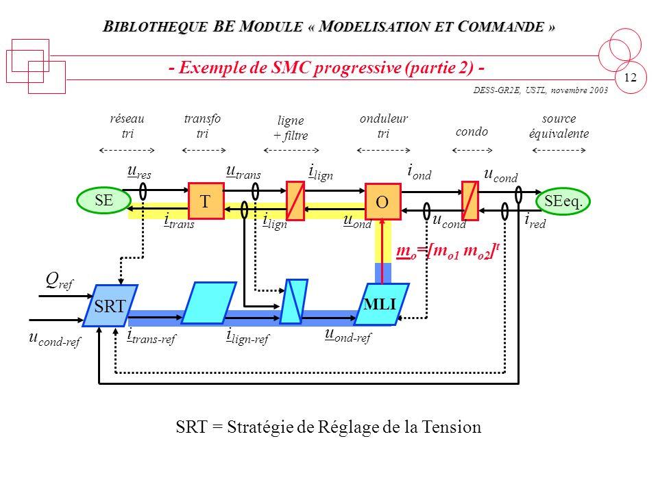 - Exemple de SMC progressive (partie 2) -