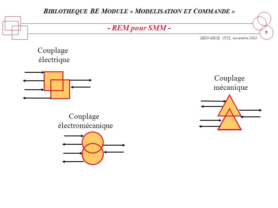 - REM pour SMM - Couplage électrique Couplage mécanique Couplage électromécanique
