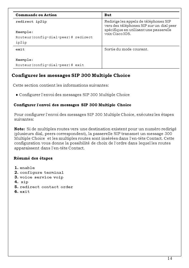 Configurer l envoi des messages SIP 300 Multiple Choice