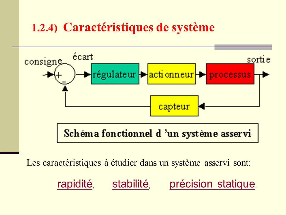 1.2.4) Caractéristiques de système