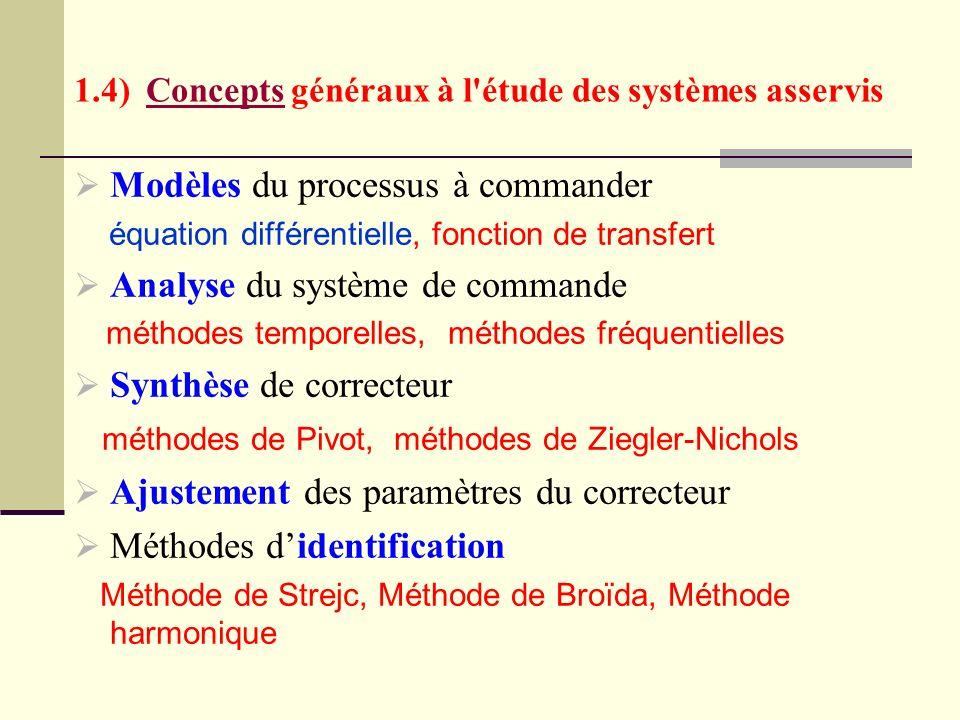 1.4) Concepts généraux à l étude des systèmes asservis