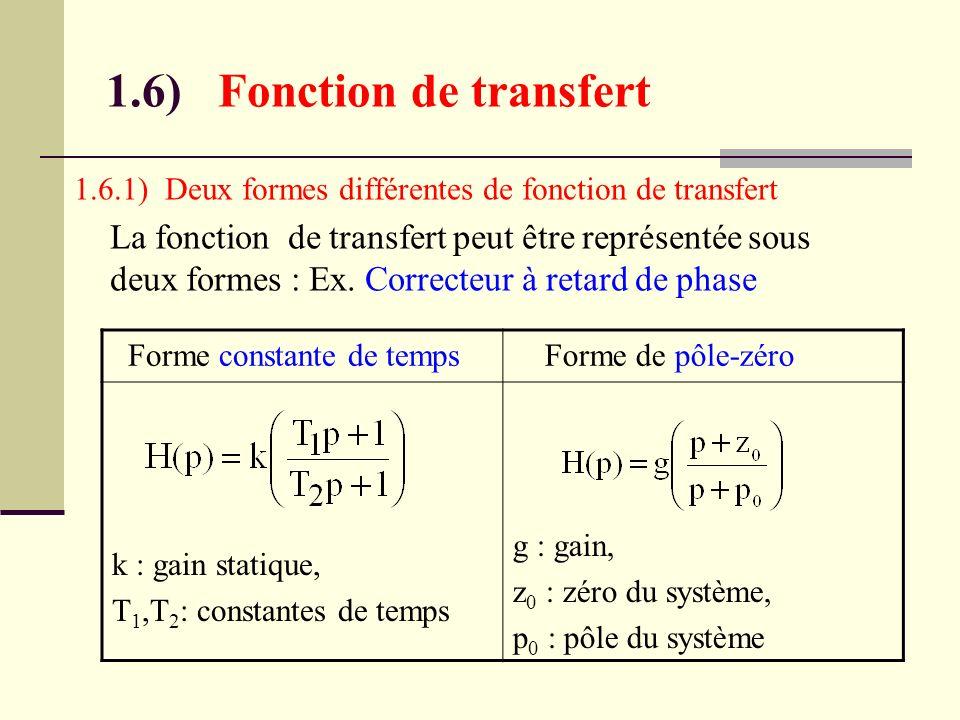 1.6) Fonction de transfert