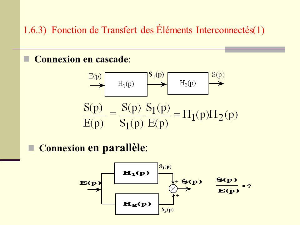 1.6.3) Fonction de Transfert des Éléments Interconnectés(1)