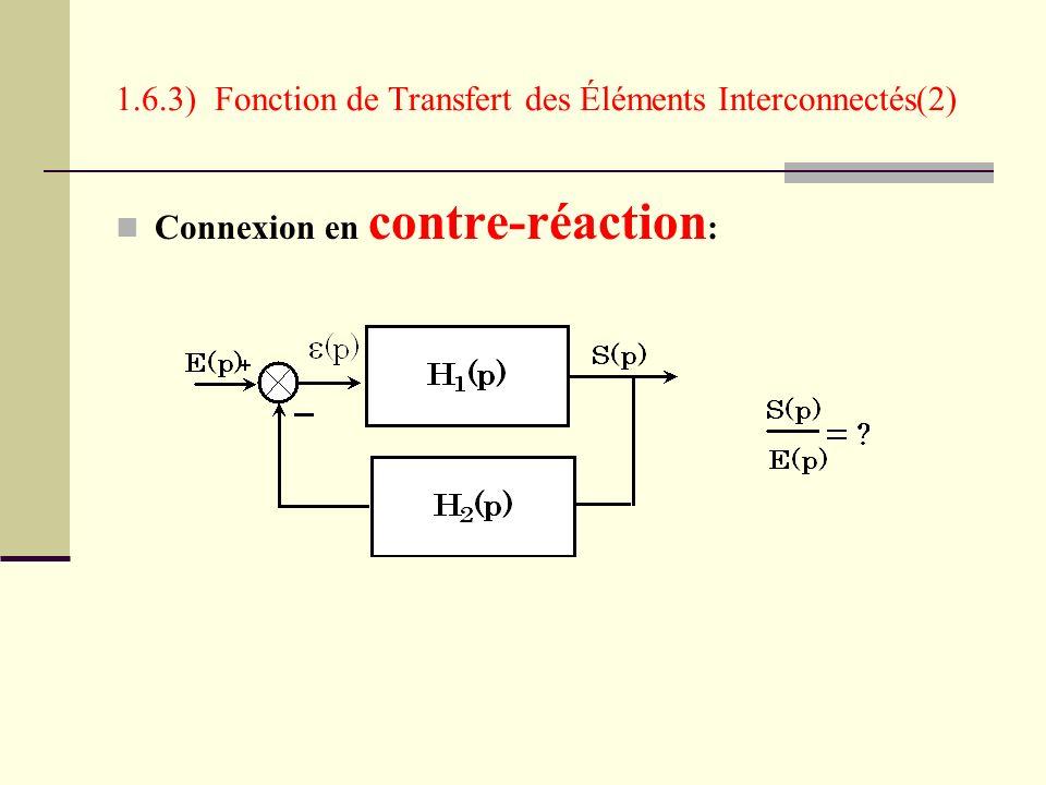 1.6.3) Fonction de Transfert des Éléments Interconnectés(2)