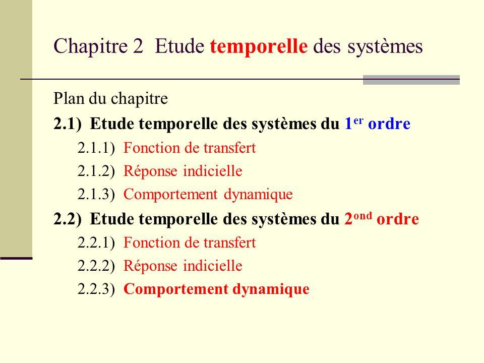 Chapitre 2 Etude temporelle des systèmes