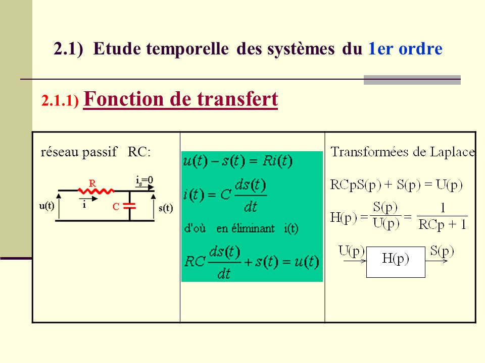 2.1) Etude temporelle des systèmes du 1er ordre