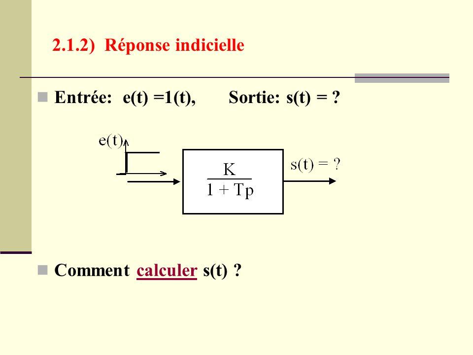 2.1.2) Réponse indicielle Entrée: e(t) =1(t), Sortie: s(t) = Comment calculer s(t)