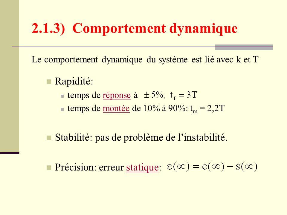 2.1.3) Comportement dynamique