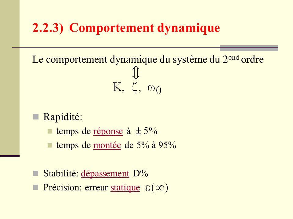 2.2.3) Comportement dynamique