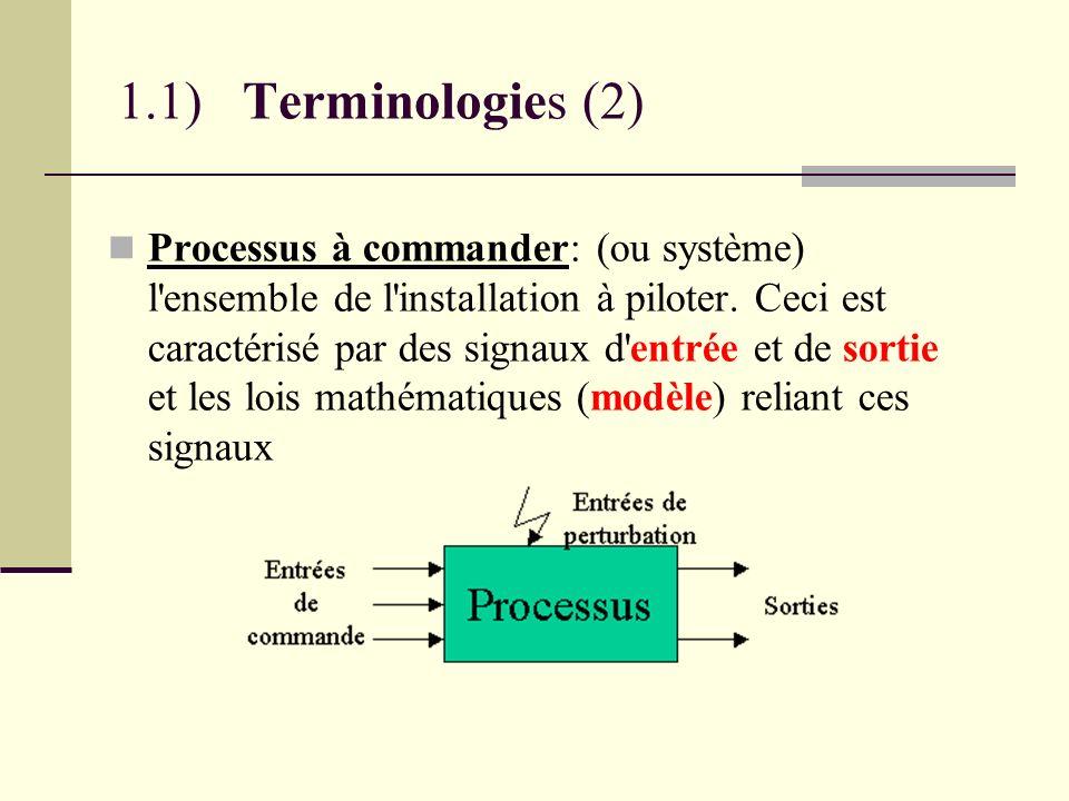 1.1) Terminologies (2)