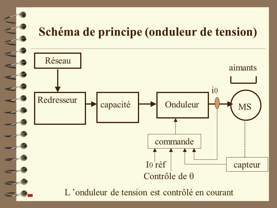Schéma de principe (onduleur de tension)