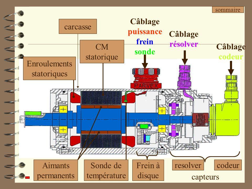 Câblage puissance frein sonde Câblage résolver Câblage codeur