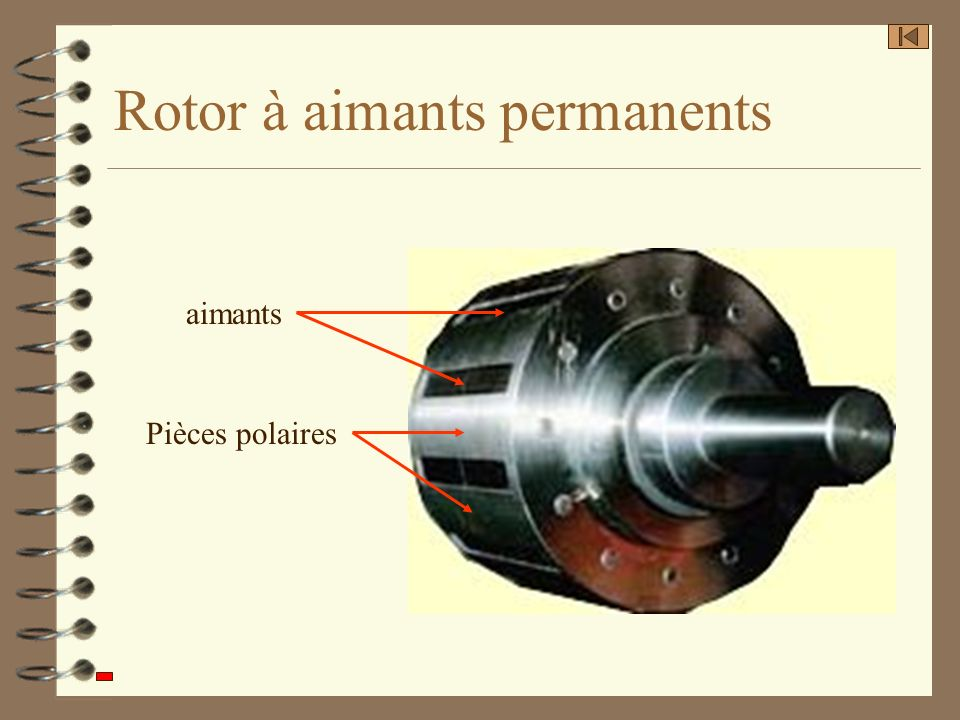 Rotor à aimants permanents
