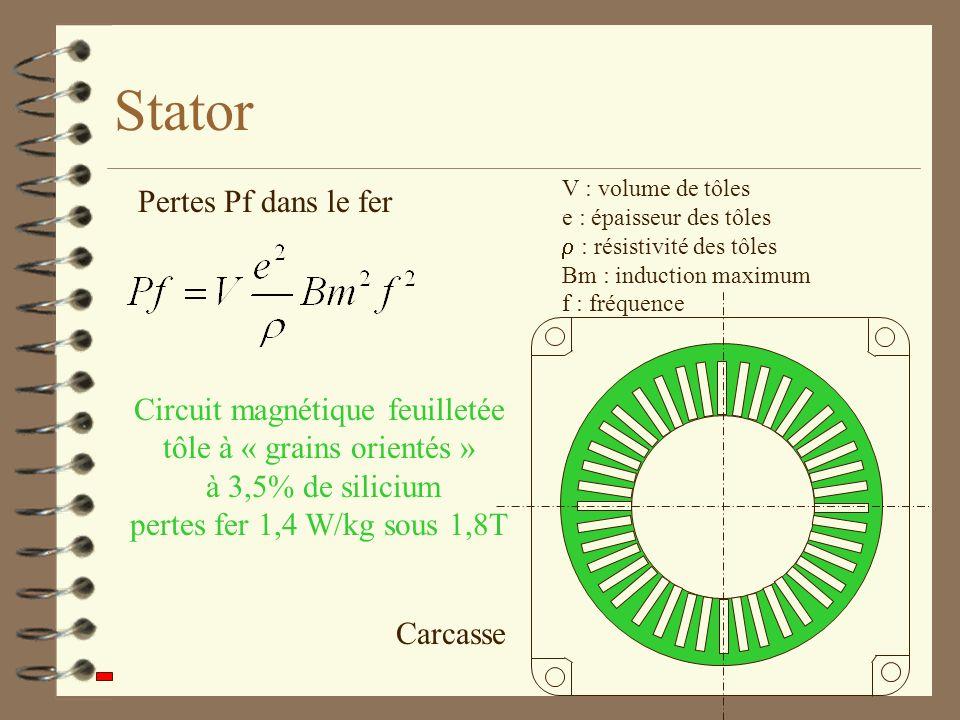 Stator Pertes Pf dans le fer Circuit magnétique feuilletée