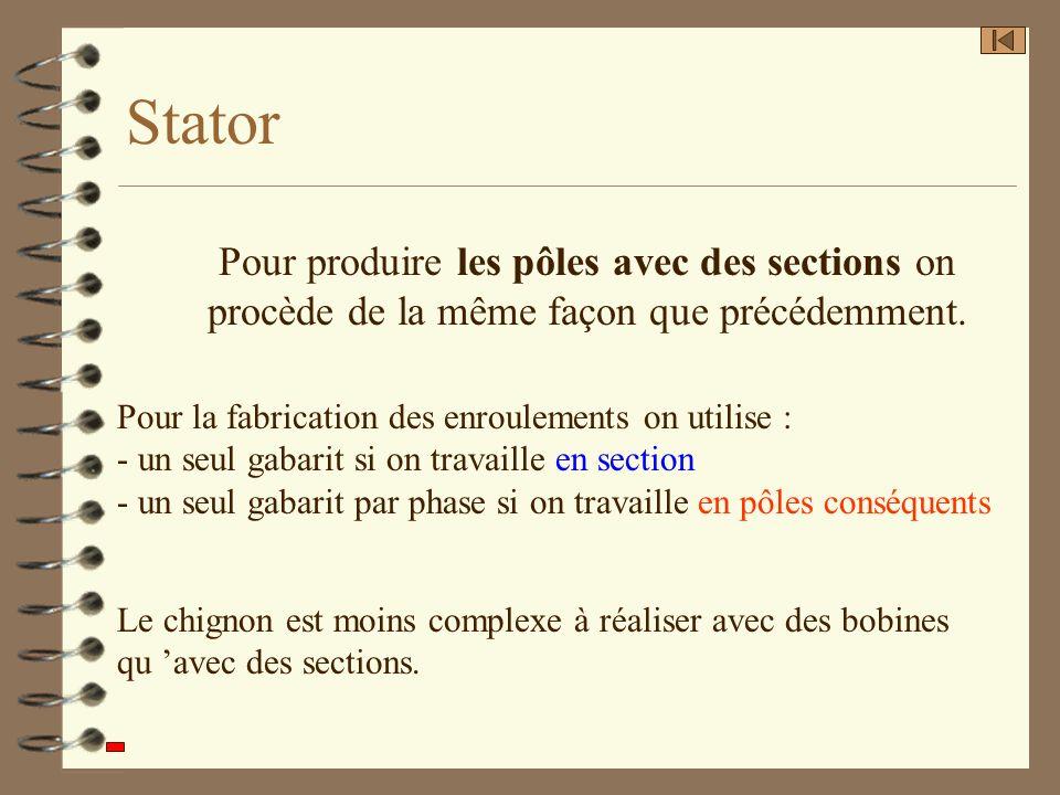 Stator Pour produire les pôles avec des sections on procède de la même façon que précédemment. Pour la fabrication des enroulements on utilise :