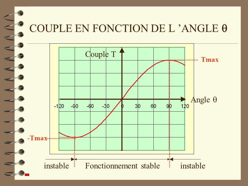 COUPLE EN FONCTION DE L 'ANGLE 