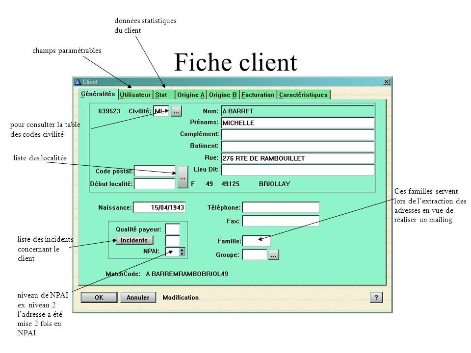 Fiche client données statistiques du client champs paramétrables