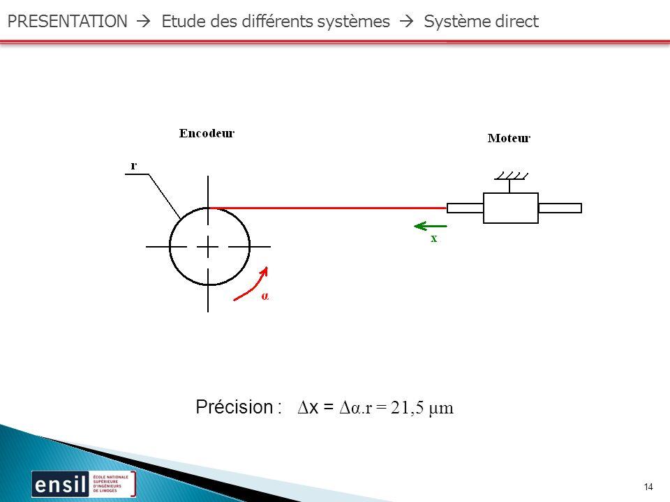 PRESENTATION  Etude des différents systèmes  Système direct