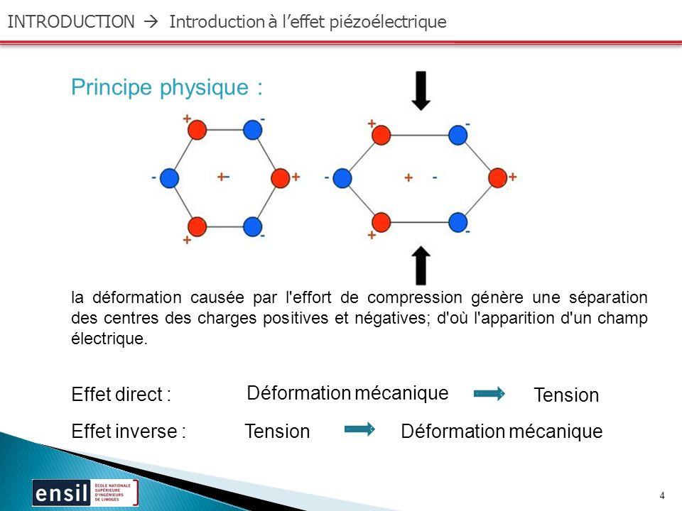 Principe physique : Effet direct : Déformation mécanique Tension