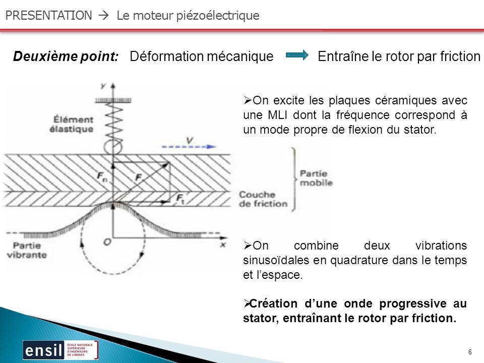 Déformation mécanique Entraîne le rotor par friction