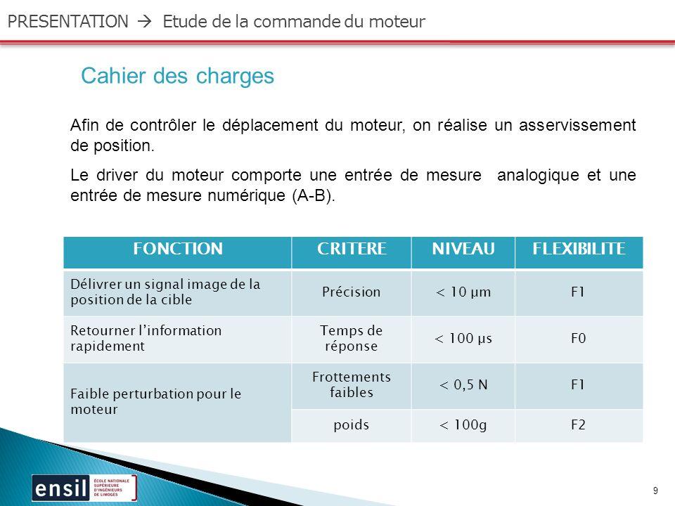 Cahier des charges PRESENTATION  Etude de la commande du moteur