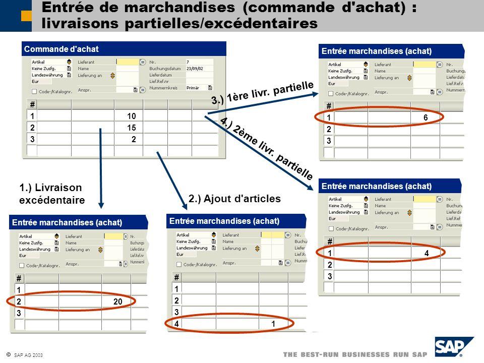 Achats comptabilit fournisseurs ppt t l charger for Statut de commande ikea