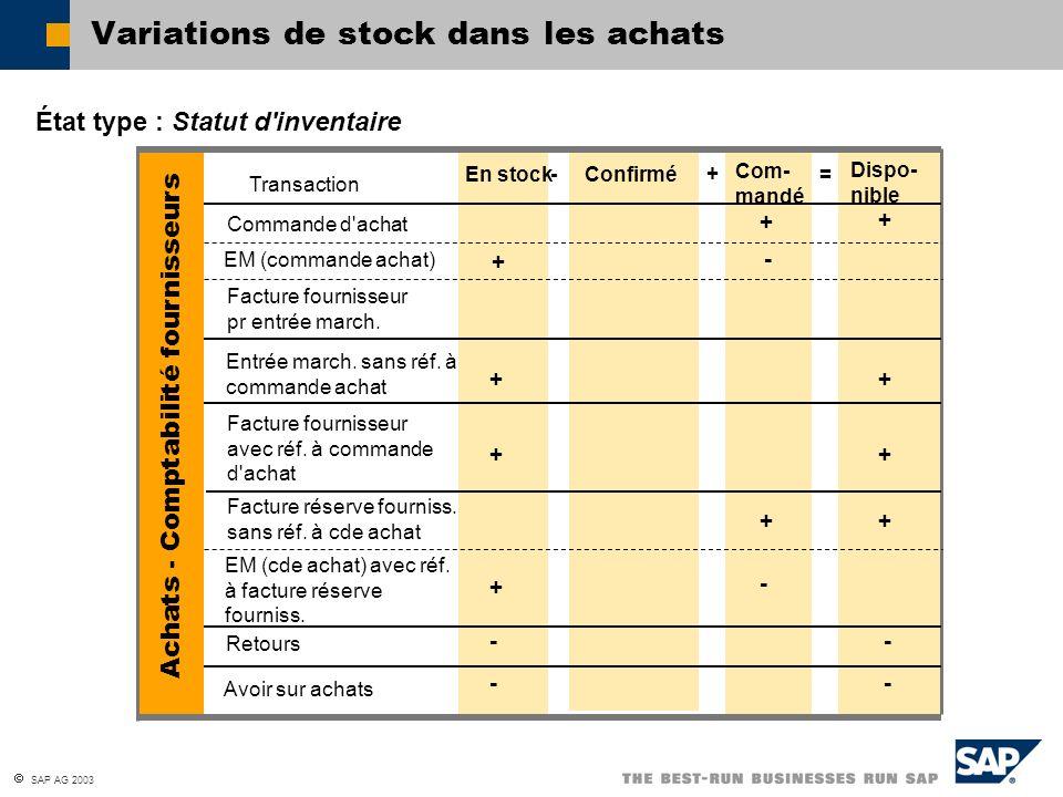 Variations de stock dans les achats