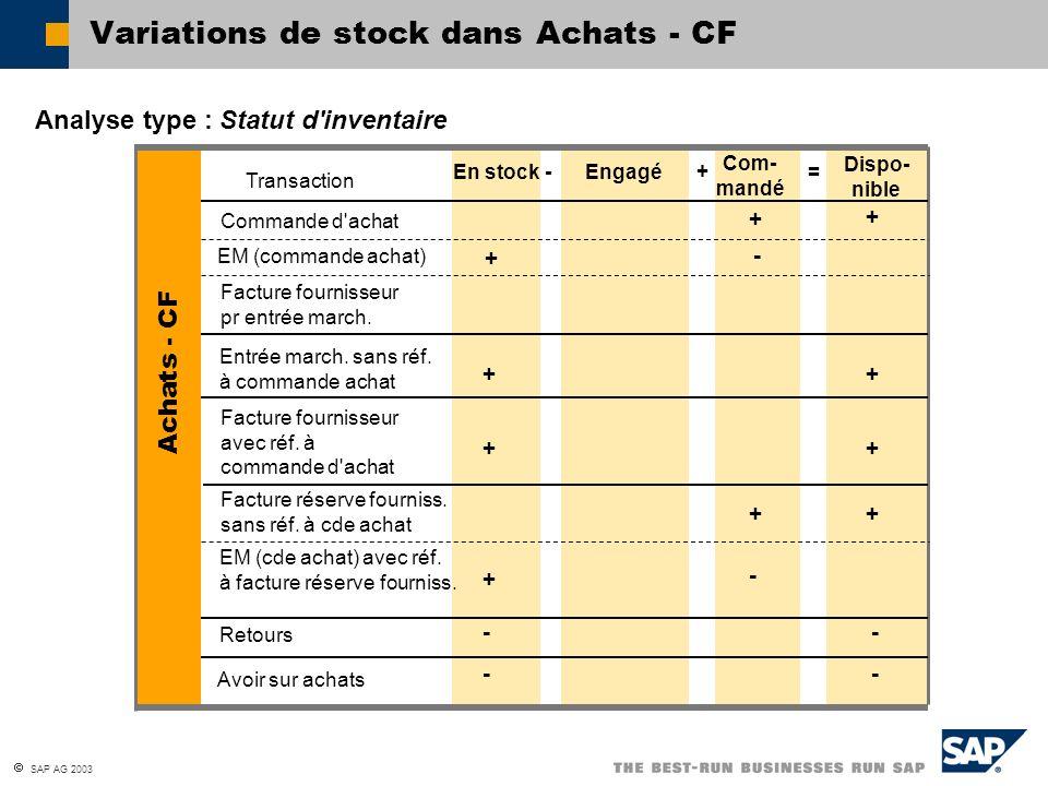 Variations de stock dans Achats - CF