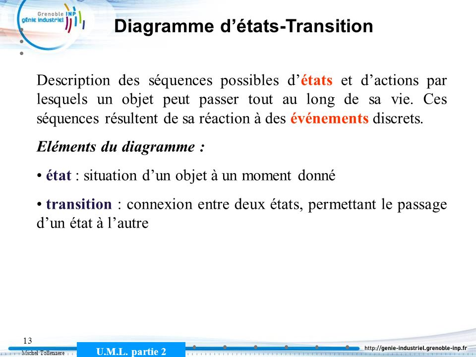 Diagramme d'états-Transition