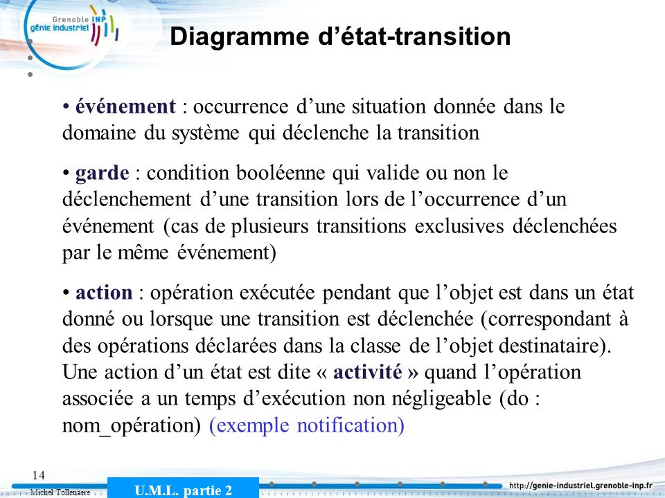 Diagramme d'état-transition