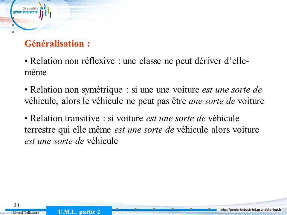 Généralisation : Relation non réflexive : une classe ne peut dériver d'elle-même.