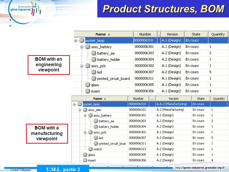 Product Structures, BOM