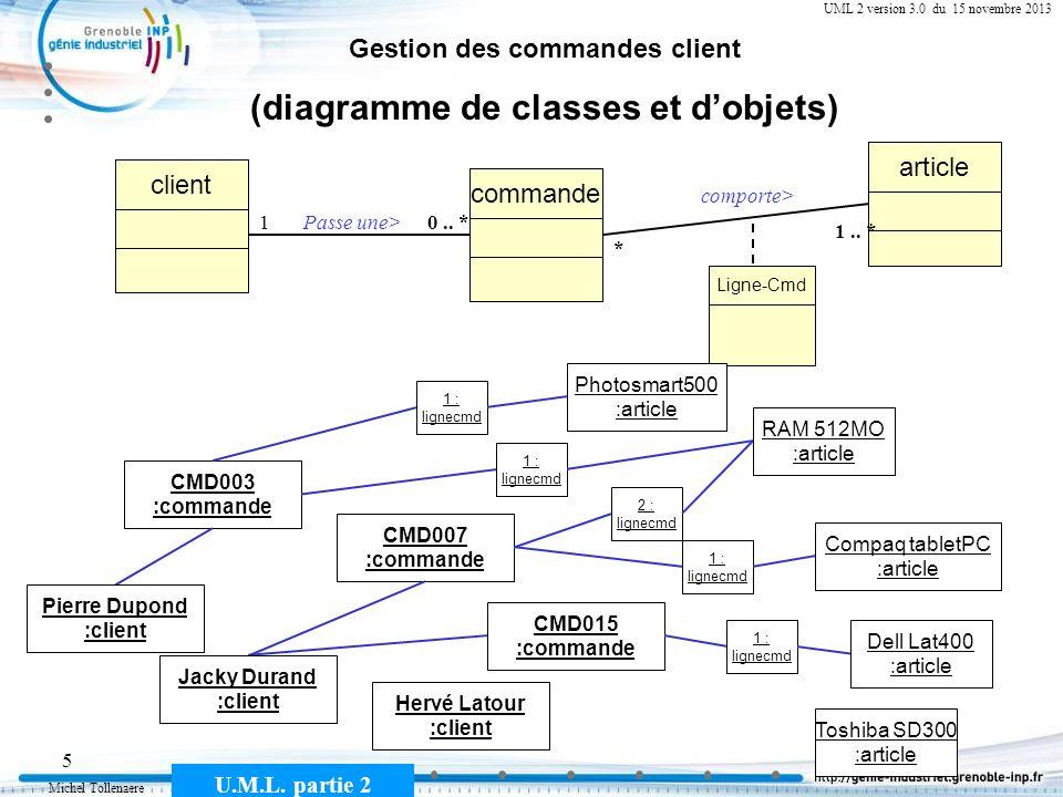 Gestion des commandes client (diagramme de classes et d'objets)