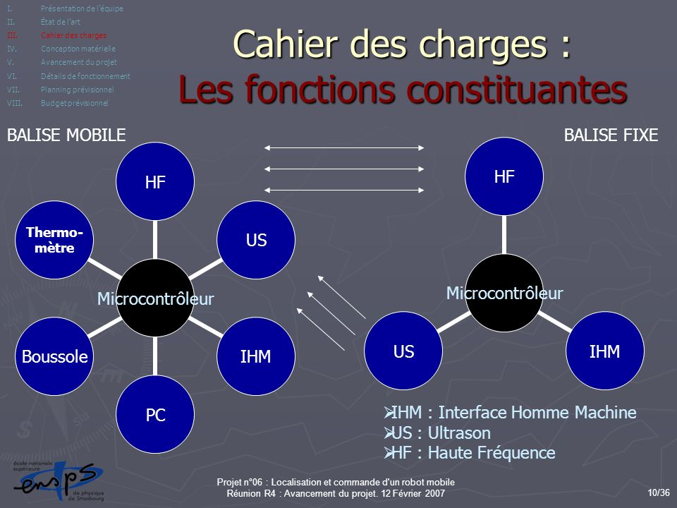 Cahier des charges : Les fonctions constituantes