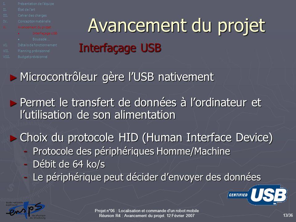 Avancement du projet Interfaçage USB
