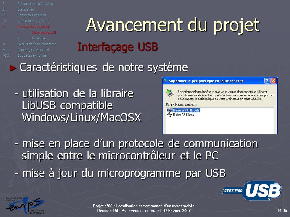 Avancement du projet Interfaçage USB Caractéristiques de notre système
