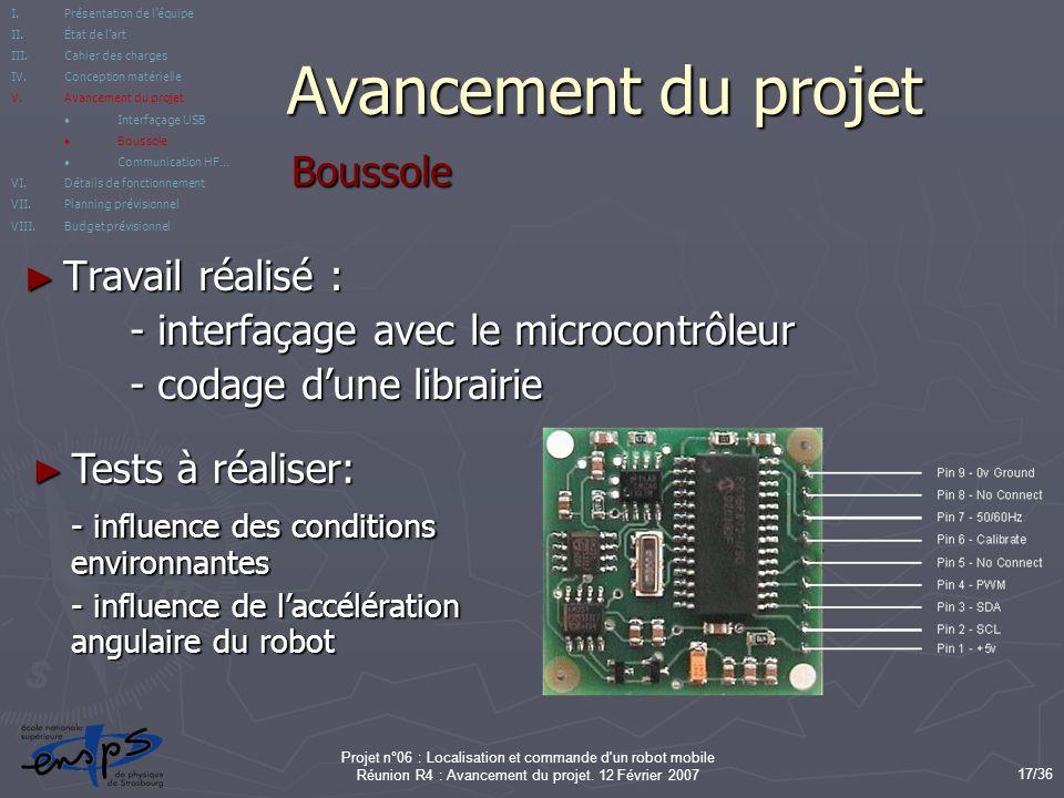 Avancement du projet Boussole Travail réalisé :