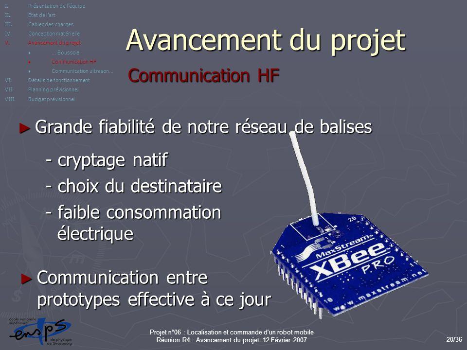 Avancement du projet Communication HF