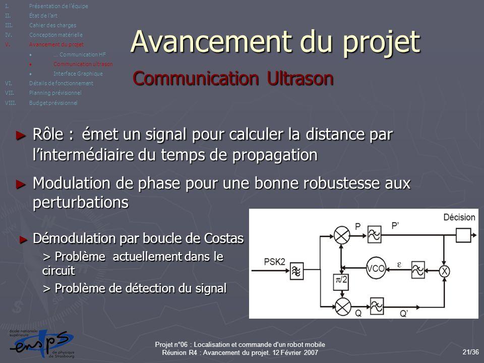 Avancement du projet Communication Ultrason