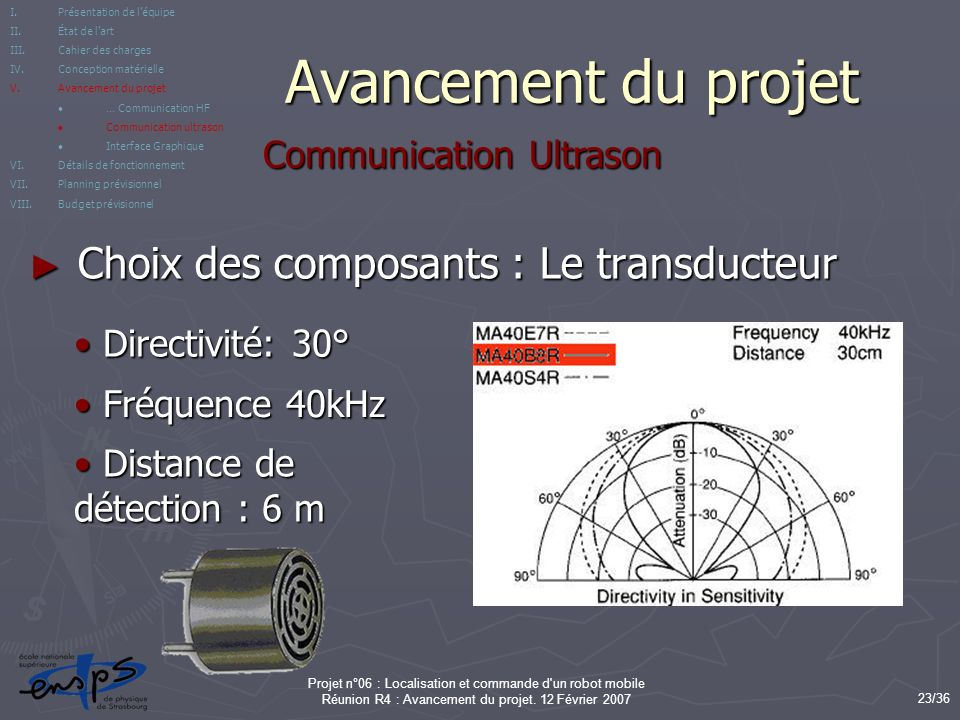Avancement du projet Choix des composants : Le transducteur
