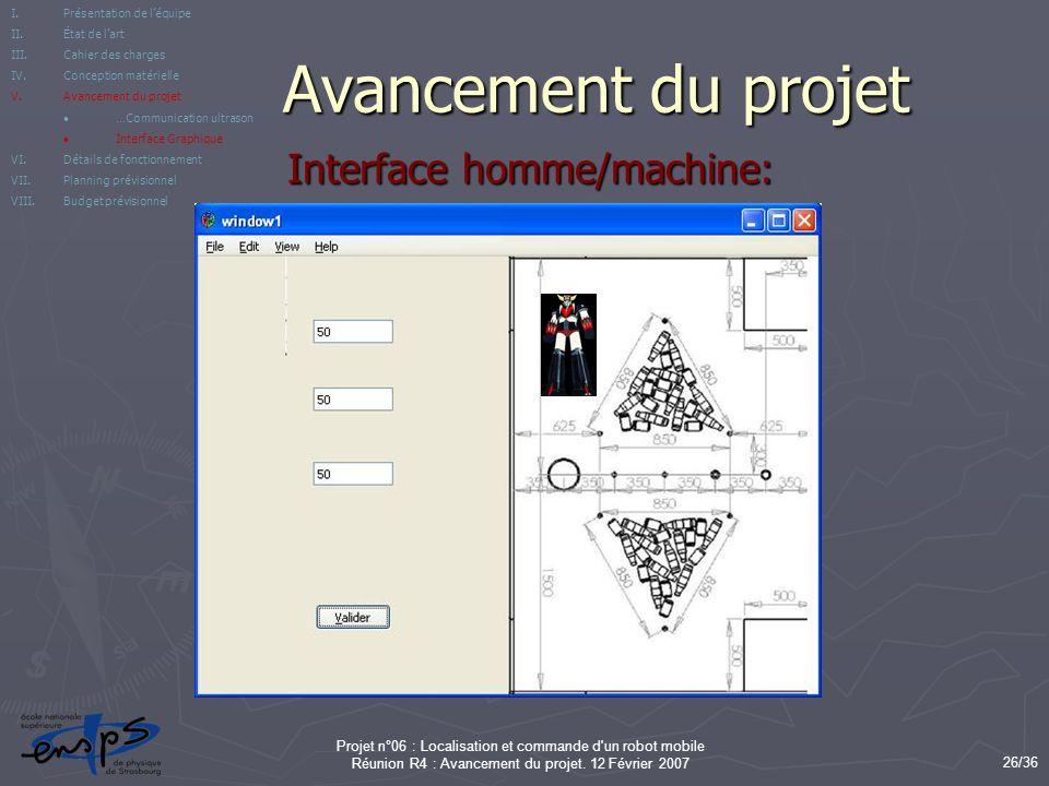 Avancement du projet Interface homme/machine:
