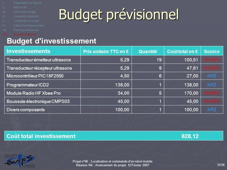 Budget prévisionnel Budget d investissement Investissements