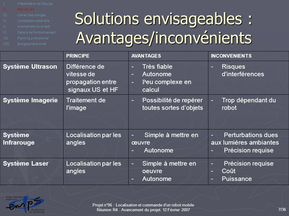 Solutions envisageables : Avantages/inconvénients