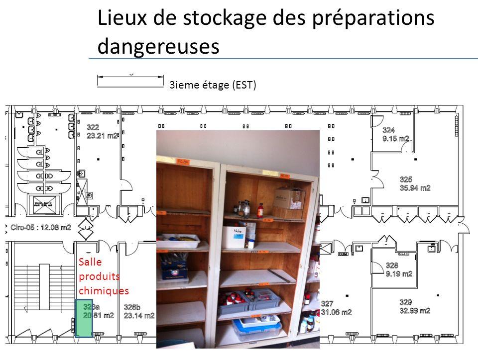 Lieux de stockage des préparations dangereuses
