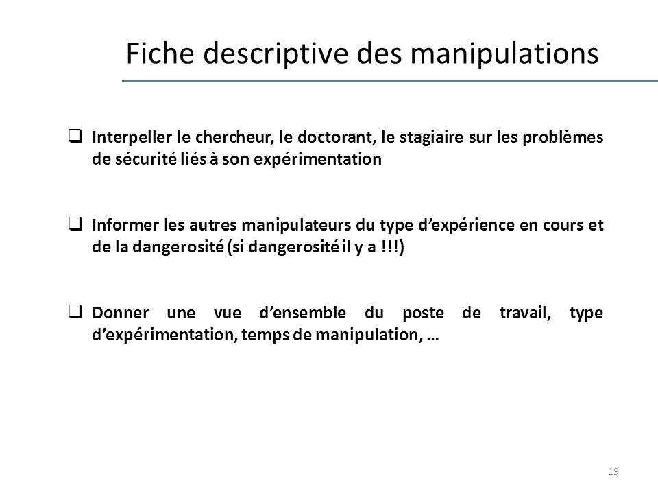 Fiche descriptive des manipulations