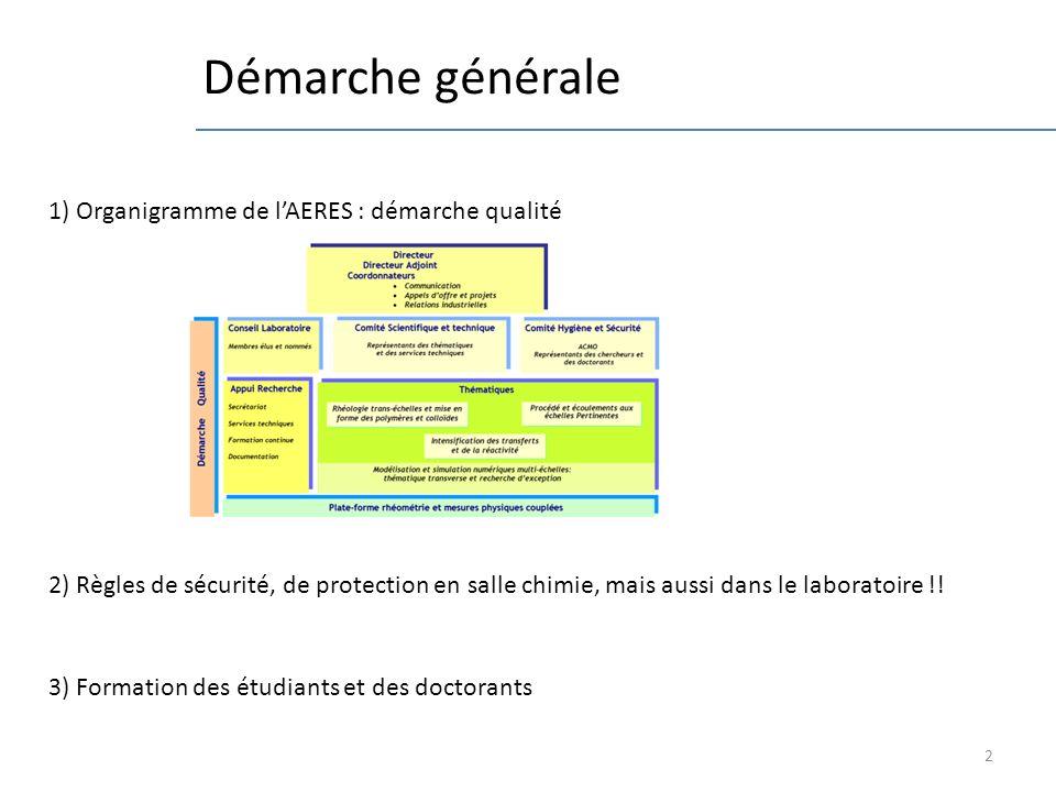 Démarche générale 1) Organigramme de l'AERES : démarche qualité
