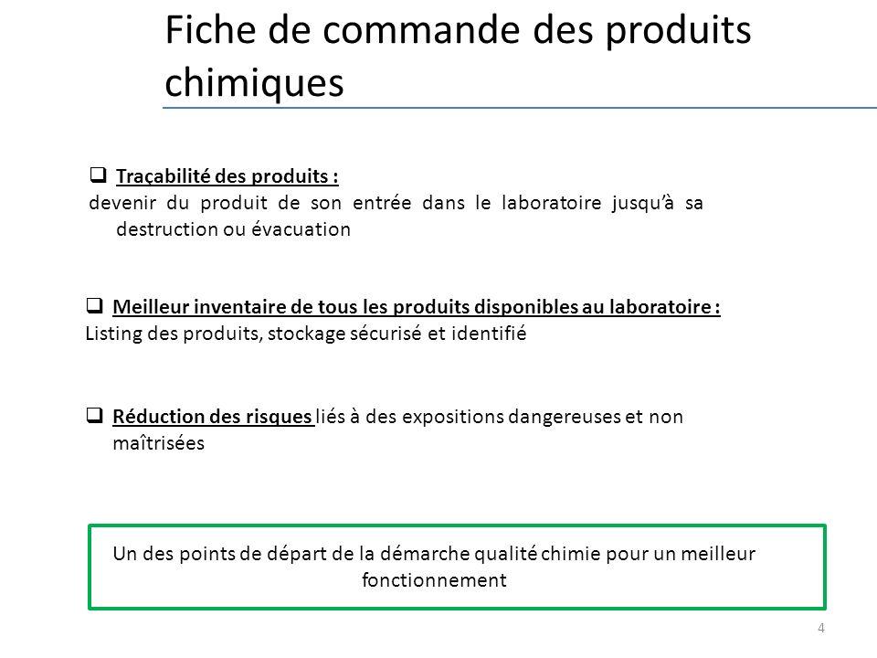 Fiche de commande des produits chimiques