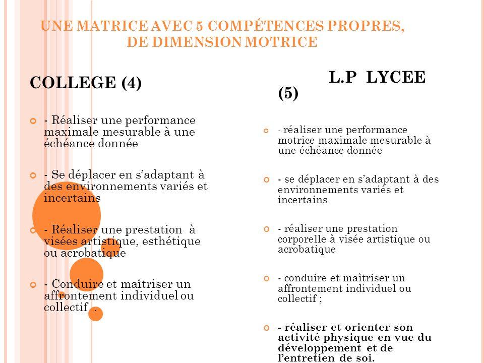 UNE MATRICE AVEC 5 COMPÉTENCES PROPRES, DE DIMENSION MOTRICE