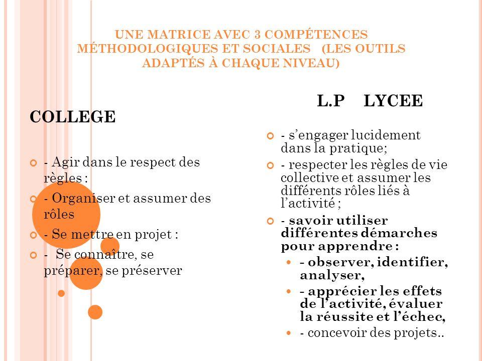 L.P LYCEE COLLEGE - s'engager lucidement dans la pratique;